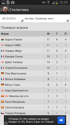 Арсенал+ Sports.ru для Андроид