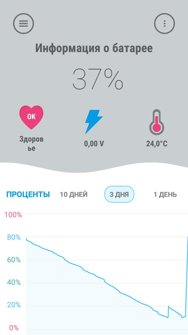 Скачать Battery Lifespan Extender для Андроид