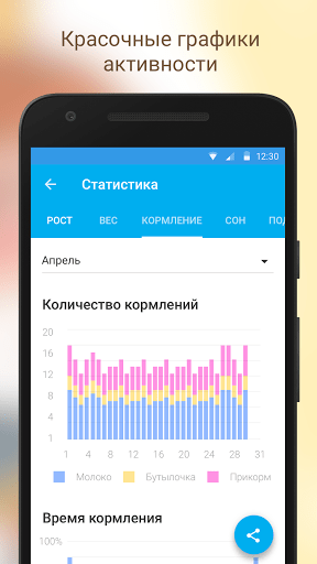 Скачать Грудное вскармливание для Андроид