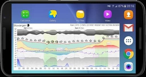 Скачать Meteogram Pro Weather для Андроид