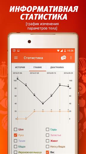 Скачать Счетчик калорий СИТ 30 для Андроид