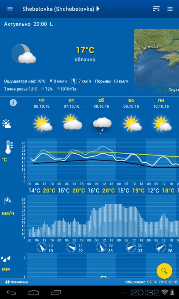 Скачать WeatherPro для Андроид