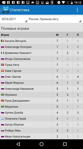 Скачать Зенит+ Sports.ru для Андроид